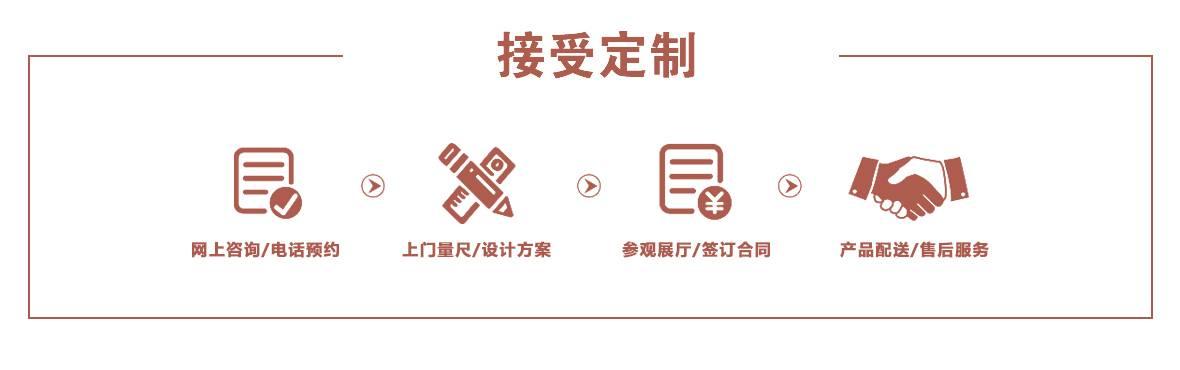 巨米家具购买流程